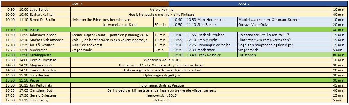 Programma Belgische Vogeldag 2016
