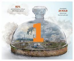 Stikstof: Verlos ons van die stolp