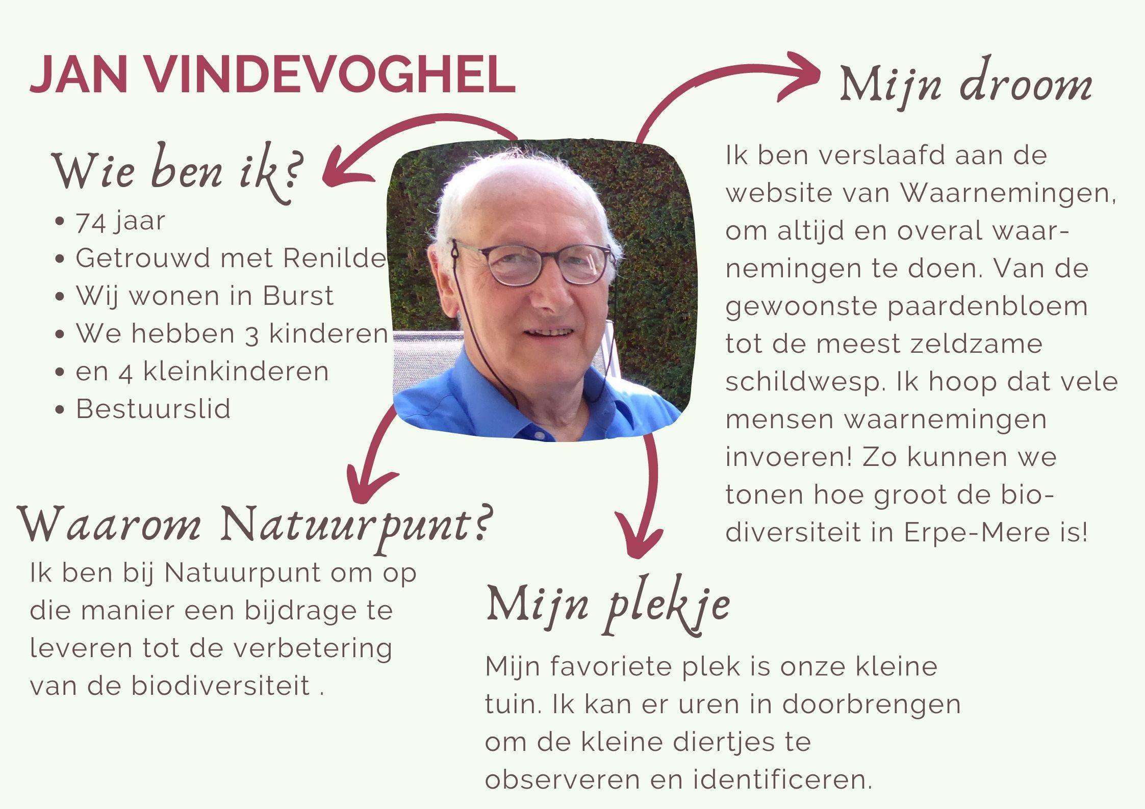 Jan Vindevoghel